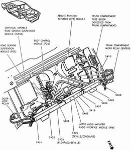 1986 Jeep Cj7 Wiring