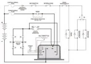 Curtis Dc Motor Controller For E Rickshaw Model  1204m