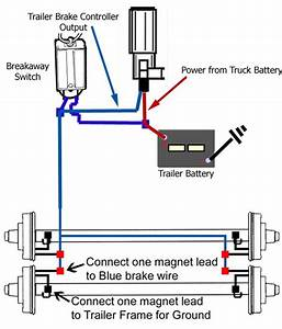 Breakaway Switch Diagram For Installation On A Dump Trailer With Trailer Mounted 12 Volt Battery