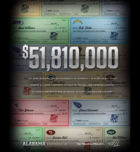 Saban gives 51 million reasons to commit to Alabama ...