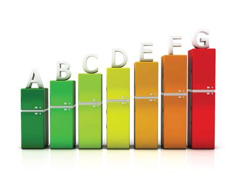 Энергоэффективность это. что такое энергоэффективность? . словари и энциклопедии на академике