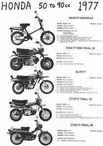 Honda  U00ab Myrons Mopeds