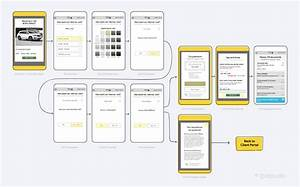 A Guide To Ux Strategy  Qubstudio Way To Bridge User