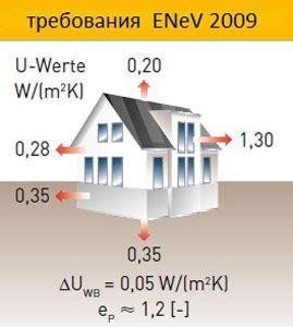 PPT Volkswirtschaftliche Bewertung der EnEV 2009 PowerPoint Presentation ID1903381