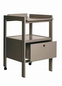 Dimension Table à Langer : table a langer cindy tiroir taupe softclose pericles ~ Teatrodelosmanantiales.com Idées de Décoration
