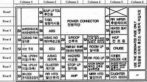 2004 Hyundai Tiburon Fuse Box