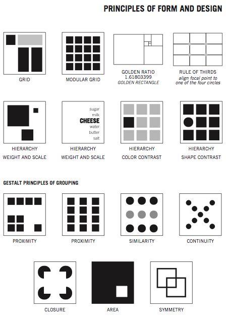 elements principles   design drawing