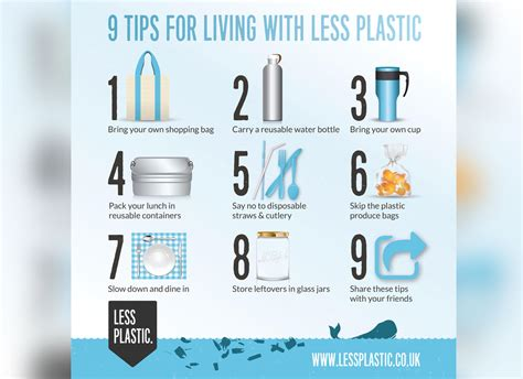 Exles Of Using Your Own Initiative by Editorial Businesses Should Reduce Plastic Use To Secure