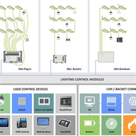 delmatic  lighting management company system