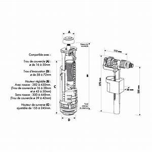 Reglage Chasse D Eau Geberit : mecanisme poussoir chasse d 39 eau ~ Dailycaller-alerts.com Idées de Décoration