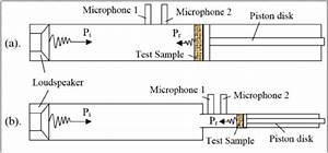 The Two Microphone Impedance Tube Test Set
