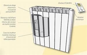 Chauffage À Inertie : chauffage electrique inertie ~ Nature-et-papiers.com Idées de Décoration