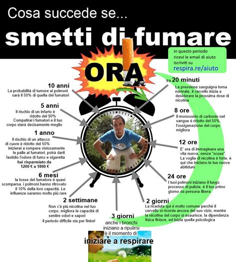 canne si鑒e benefici smettere di fumare canne version 69667599