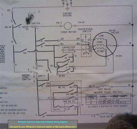 necesito diagrama de lavadora whirpool lavadoras secadoras yoreparo cosas que comprar in