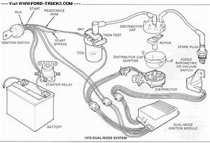 Wiring Diagram For 1979 Ford F150 V8