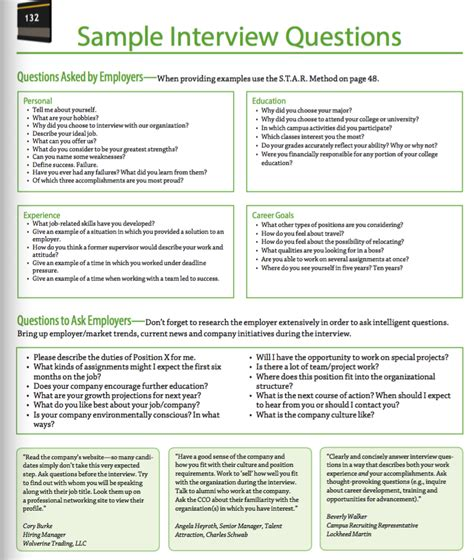 Resume Template Questions by Pin By Ririn Nazza On Free Resume Sle Sle