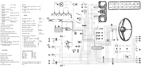 Alfa Romeo 147 Stereo Wiring Diagram by 1989 Alfa Romeo Spider Wiring Diagram With Deltagenerali
