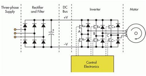 Power Analysis Pwm Motor Drives Electronics