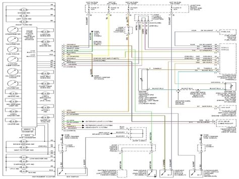 Dodge Ram Tail Light Wiring Diagram Forums