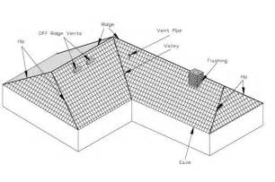 Inspiring Hip Roof Design Pictures Photo by Hip Roof Designs Plans How To Build A Generator Box