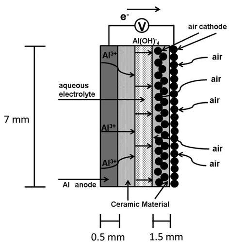 Электрический аккумулятор — википедия