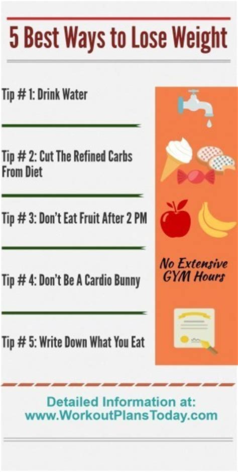 Fastest And Best Way To Lose Weight What Is The Best Way To Lose Weight Best Diet Solutions