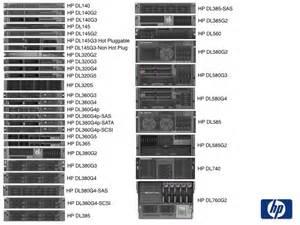 HP Server Rack Visio Stencils
