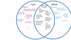 Comparing And Contrasting Nya And Slava By Mia Paternoster