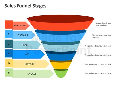 sales funnel stages editable powerpoint