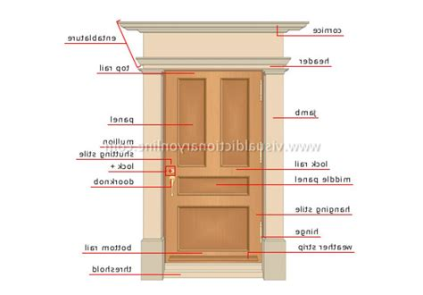 Home Depot Interior Doors Prehung - awesome door frame parts exterior door frame parts diagram picture pictures for your door