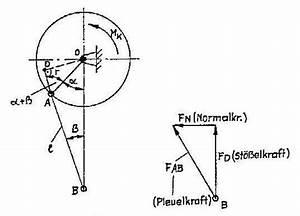 Lagerkräfte Berechnen : dissertation mechanische pulver pressen ~ Themetempest.com Abrechnung