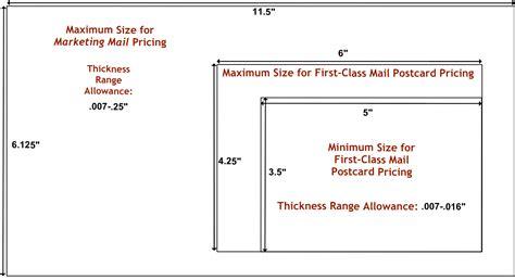 Postcard Size: USPS Dimensions & Requirements   QuantumDigital