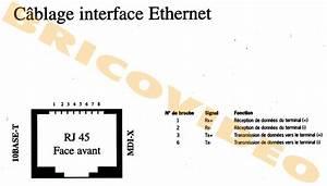 Schema Cablage Rj45 Ethernet : couleur des fils branchement r seau rj45 sch ma prises ~ Melissatoandfro.com Idées de Décoration