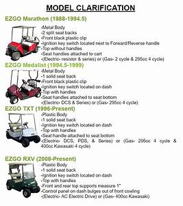 What Model Ezgo Do I Have