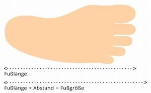 Schuhgrößen Berechnen : so berechnen sie die richtige schuhgr e ~ Themetempest.com Abrechnung