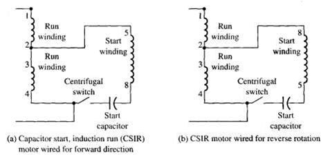Electrical Diagram For Csir Motor
