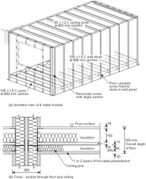 modular home construction details modular construction steelconstruction info