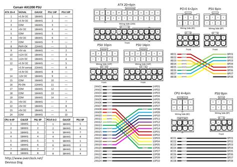 8 Pin Connector Wiring Diagram by Help Diy 24pin To 8 Pin Adapter Cpus Motherboards And