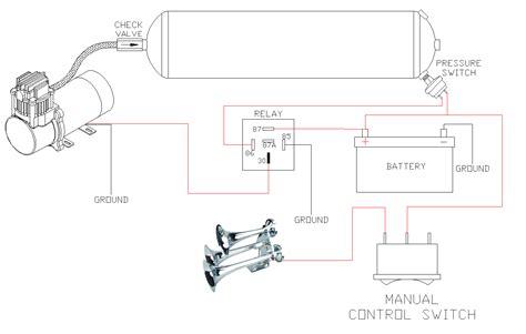 Train Horns Quality Air Horn Kits For Your Car