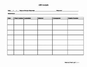 abc behavior chart gulf bend mhmr center ayucar With abc chart behaviour template