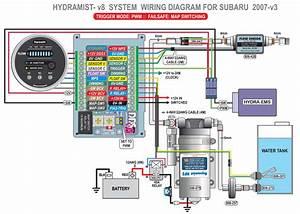Subaru Wrx Wiring Diagram Used