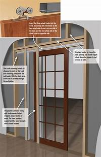 how to install a pocket door How to install a pocket door | Pro Construction Guide