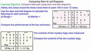 Comparing Stem And Leaf Diagrams