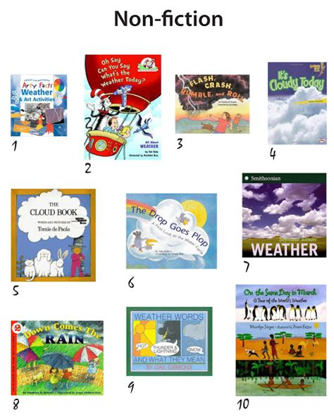 20 great weather themed books for children 157 | books non fiction