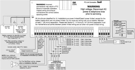 Dsc Neo Wiring Diagram by Exle Dsc Security System Burglar Alarm System