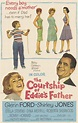 The Courtship of Eddie's Father Movie Posters From Movie ...