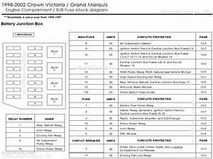 2005 Mercury Grand Marquis Fuse Box Diagram