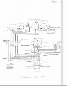 We Have A 1957 Seahorse 35hp  We Need The Wiring Diagram