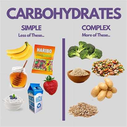 Carbohydrates Diet Dieting Flexible Types Different Simple