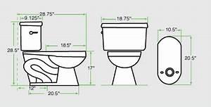 3 Litre Flush Toilets The Commodity Shop